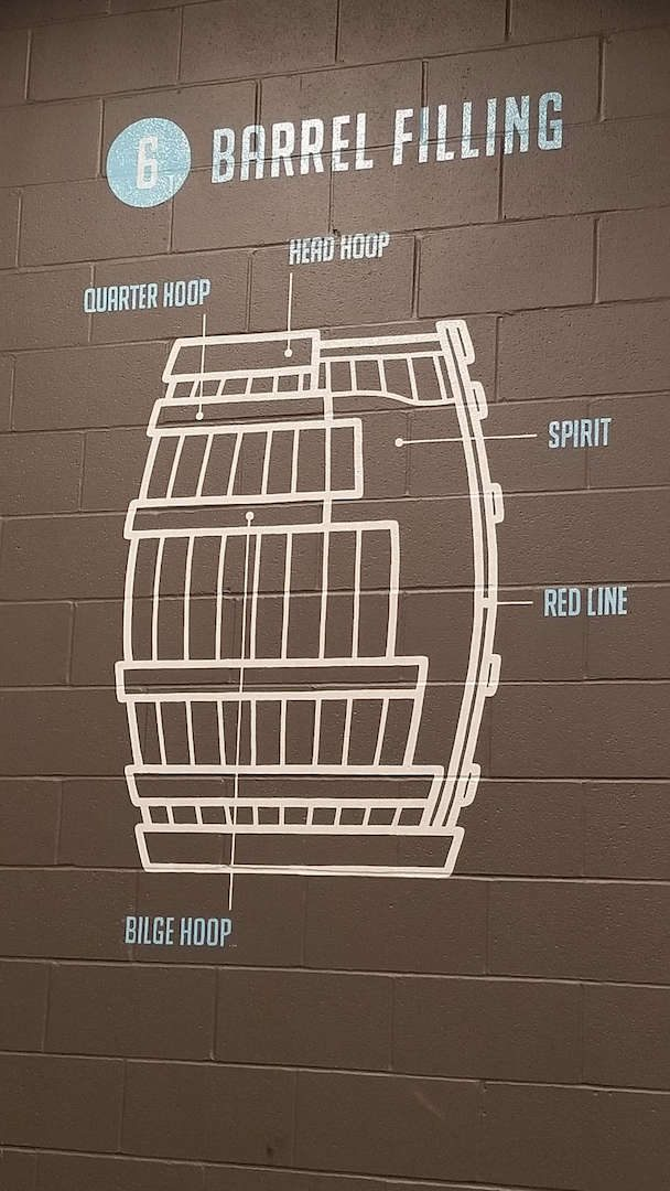 Bourbon Barrel Map
